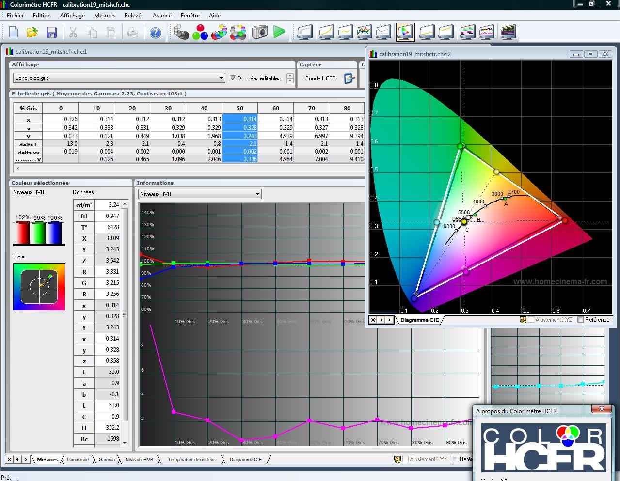 HCFR Colormeter Screenshot