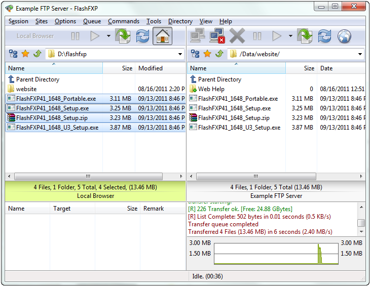 FlashFXP 4.3.1 Screenshot