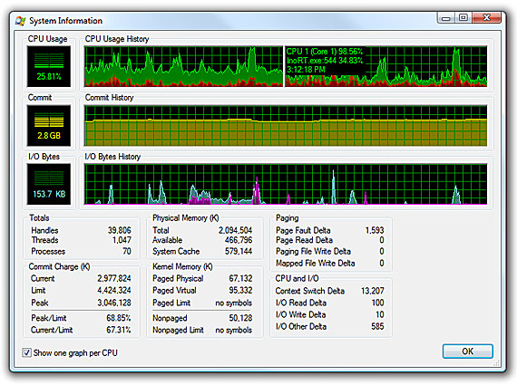 Process Explorer 15.23 Screenshot