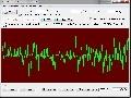 Ton-Temporegulierung 1.0